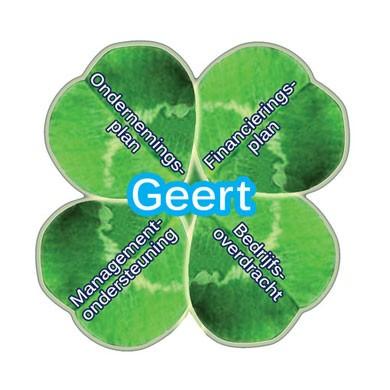 Huisstijl Klavertje4 - De Groen Design